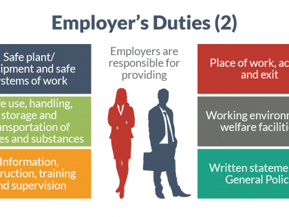employers responsibilities health