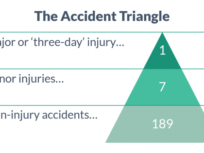 the accident triangle safety