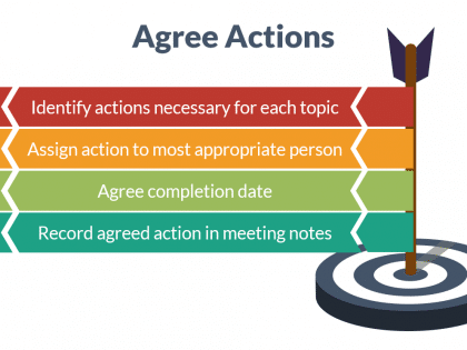 agree actions meetings