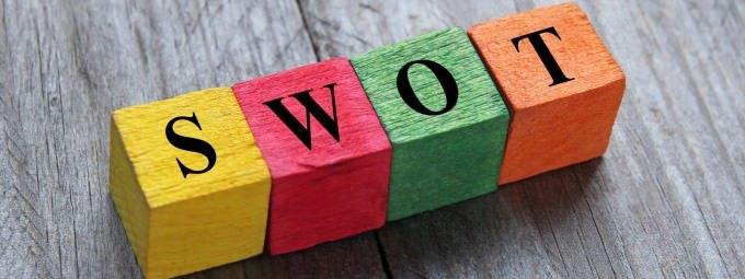 SWOT Analysis Free Training Model UK Online – Free Swot Analysis