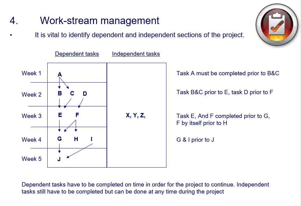 project management training courses pdf