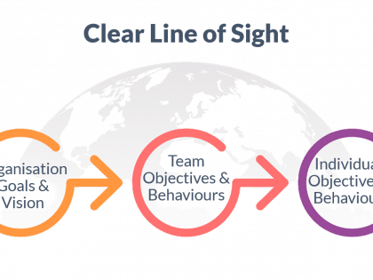 clear line sight