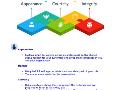 customer care includes