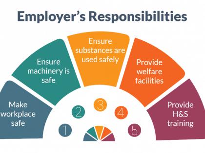 employers responsibility