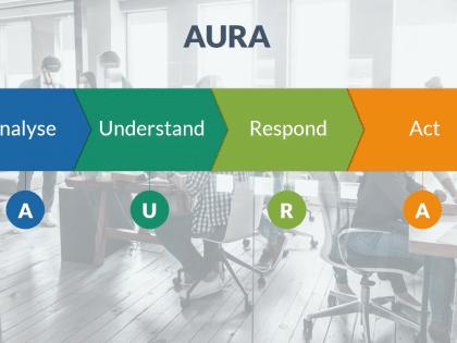 aura complaint