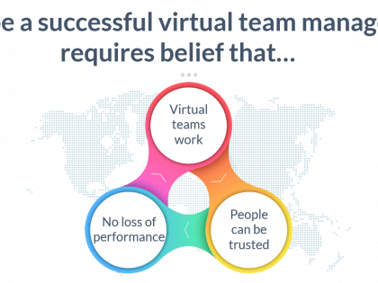 manager virtual teams