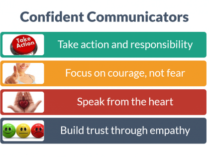 confident communicators