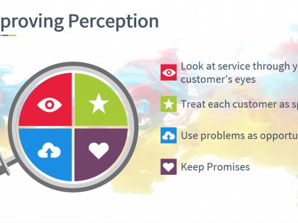 customer care perception