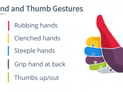 hand thumb gestures