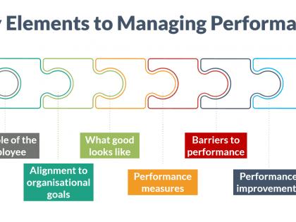 key elements performance
