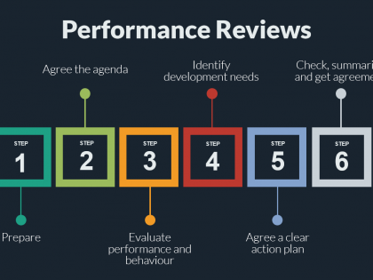 performance reviews slides