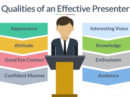 qualities presenter