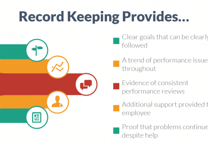 record keeping performance
