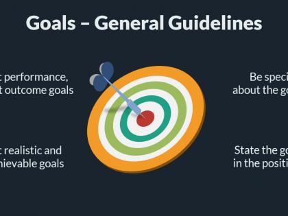 sales goals skills