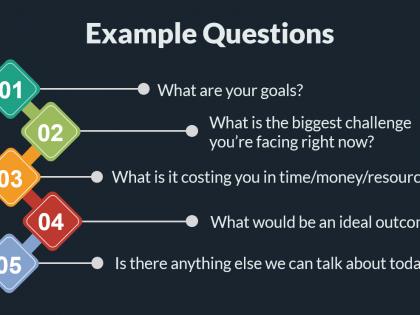 sales skills questions