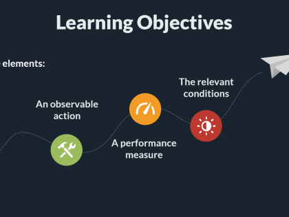 train trainer objectives