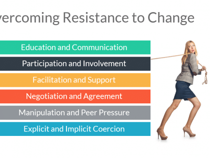 overcoming resistance change