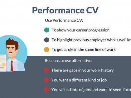 performance cv