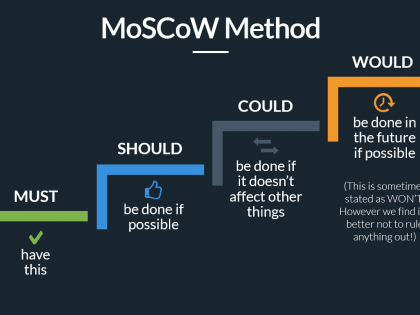 root cause moscow