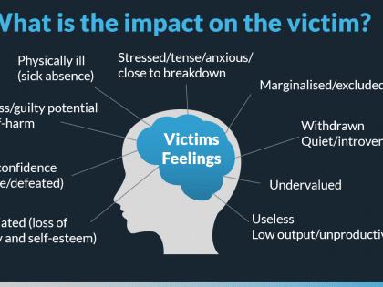 bullying impact