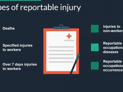 riddor types injury