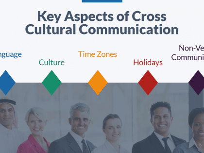 key aspects cross cultural