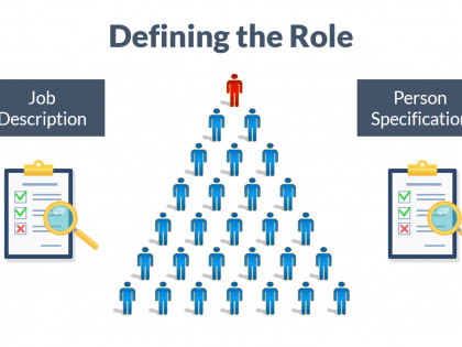 defining role