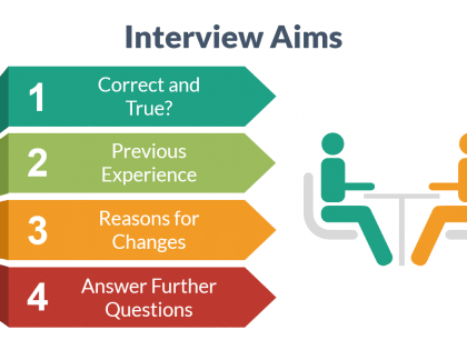 interview aims