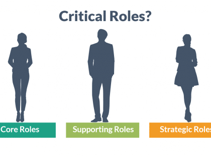 critical roles succession