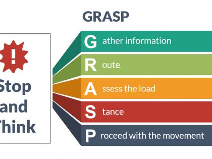 grasp manual handling