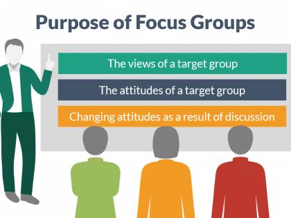 purpose focus groups