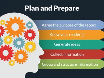 plan prepare reports