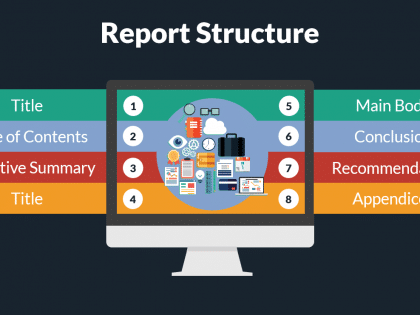 report structure slides