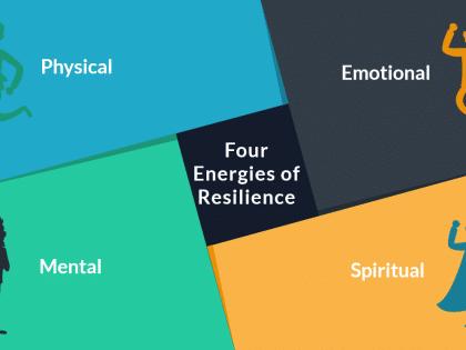 four energies