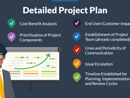 detailed project plan