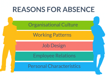 absence reasons