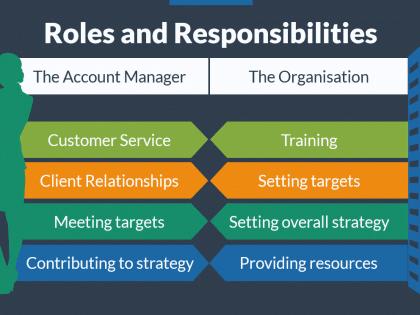 account management roles