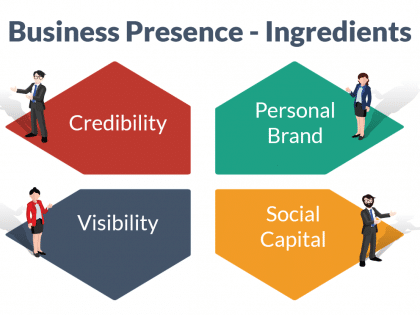 business networking presence