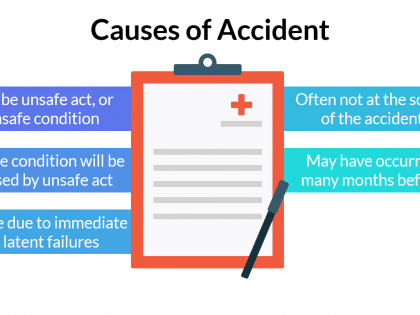 causes accidents