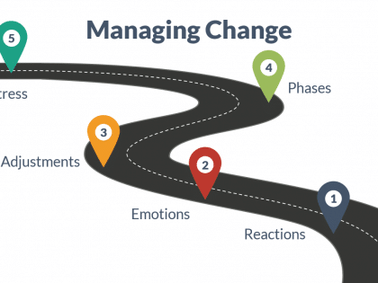managing change appreciative