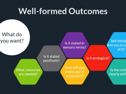 nlp outcomes