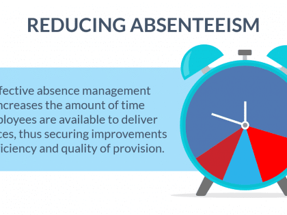 reduce absence