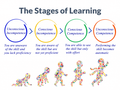 stages learning coaching