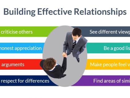 building relationships teams
