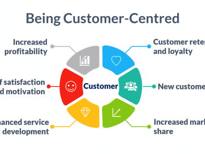 customer centred
