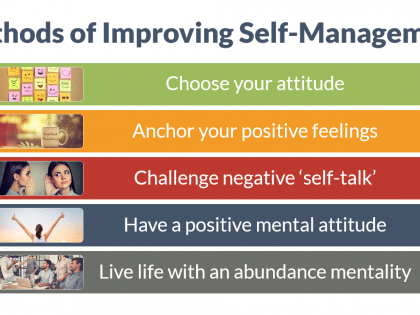 emotional intelligence self management