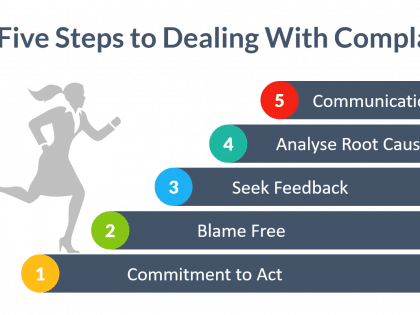 five steps complaints