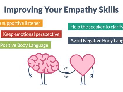 improving empathy skills
