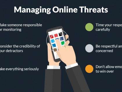 manage online threats