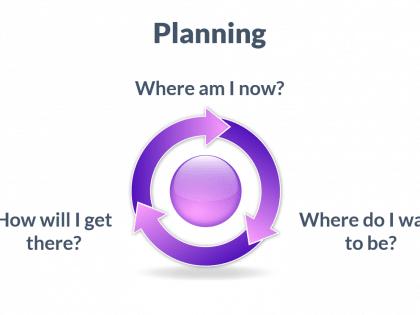 planning redundancy